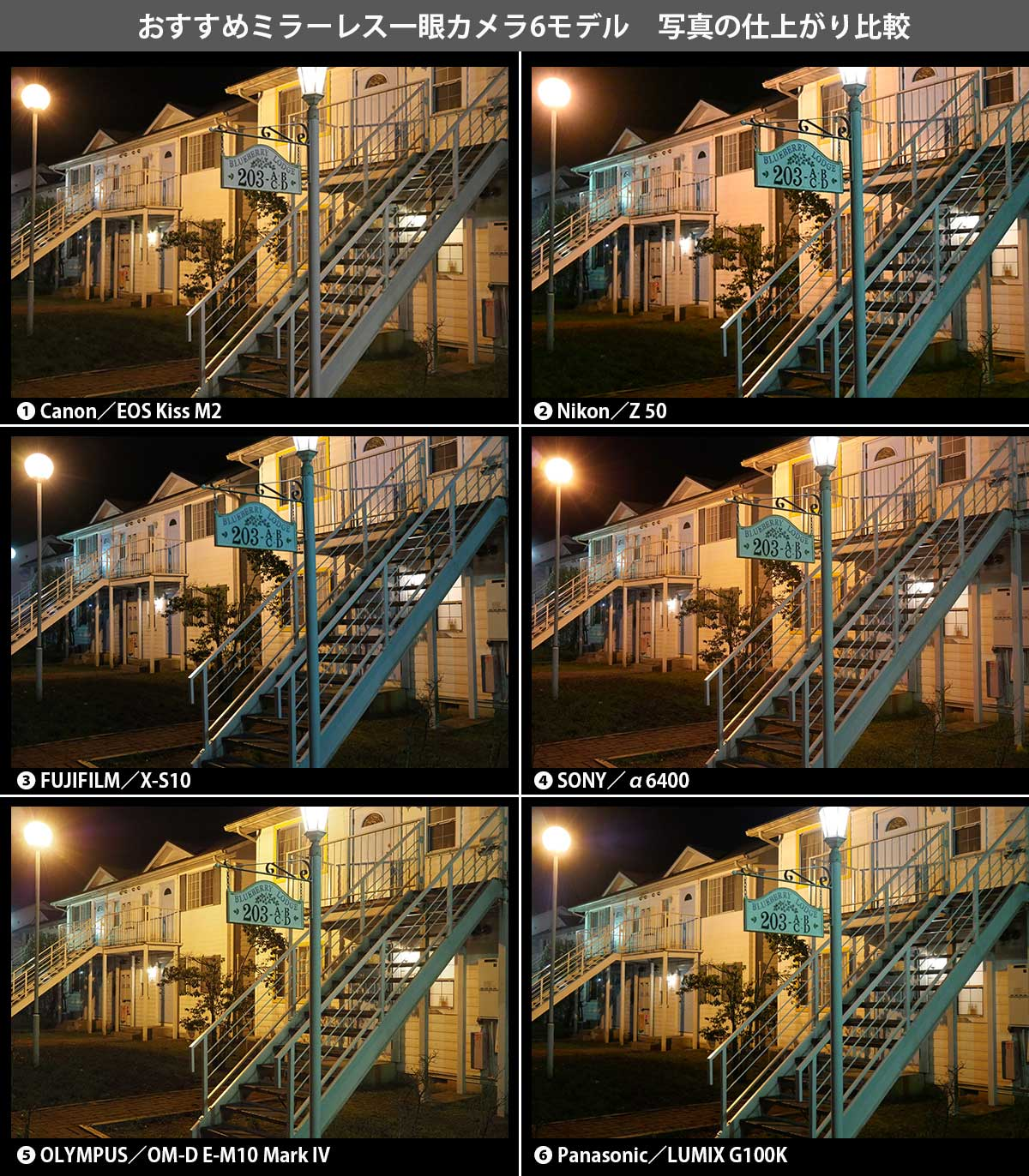 おすすめミラーレス一眼カメラ6モデル 写真の仕上がり比較画像