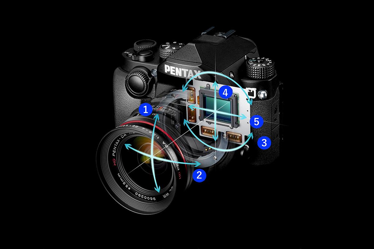 PENTAX KP の5軸、5段分のセンサーシフト方式手ブレ補正機能のイメージ画像