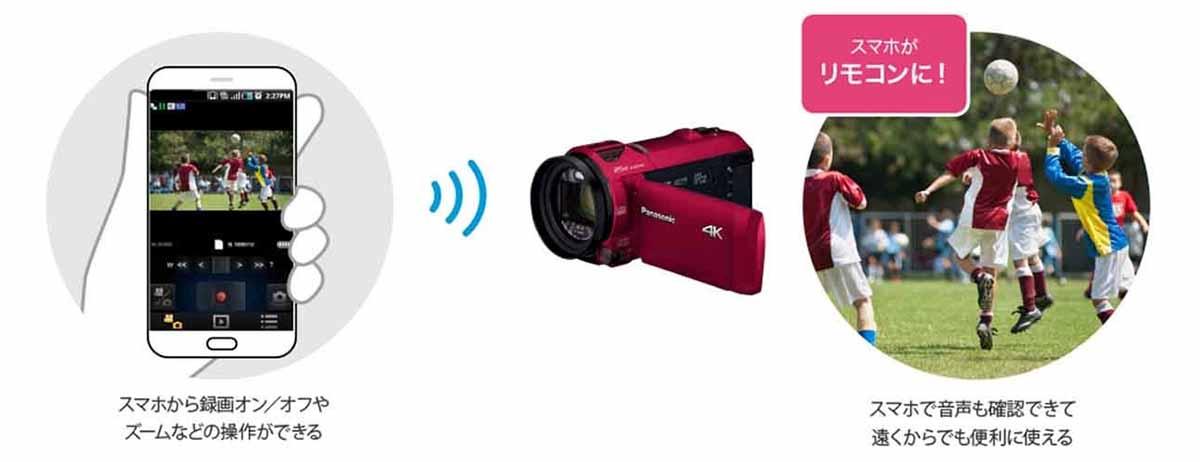 パナソニック/デジタル4Kビデオカメラ HC-VX992MのPanasonic Image Appイメージ画像