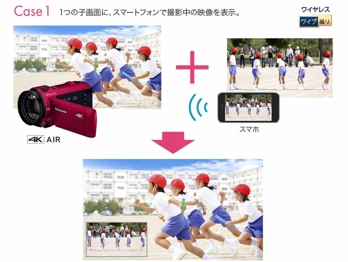 パナソニック/デジタル4Kビデオカメラ HC-VX992Mのワイヤレス ワイプ撮りイメージ画像